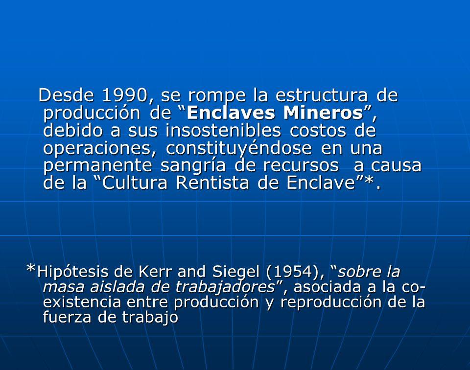 Desde 1990, se rompe la estructura de producción de Enclaves Mineros, debido a sus insostenibles costos de operaciones, constituyéndose en una permanente sangría de recursos a causa de la Cultura Rentista de Enclave*.