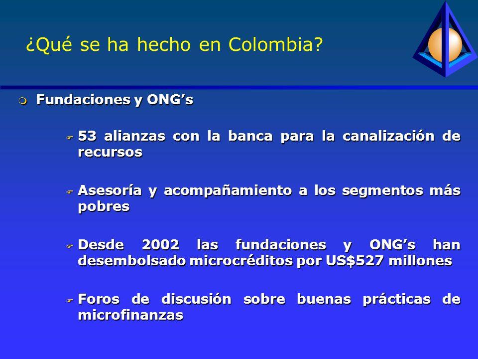 ¿Qué se ha hecho en Colombia.