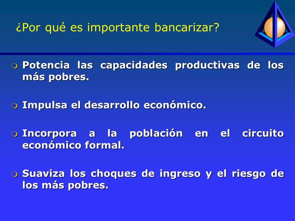 m Potencia las capacidades productivas de los más pobres.