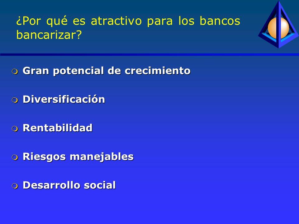 Número total de cuentas de depósito por cada 100 habitantes* Fuente: Superintendencia Bancaria y Dane *Cuentas corrientes y ahorro, CDT, CDAT y cuentas de ahorro especial.