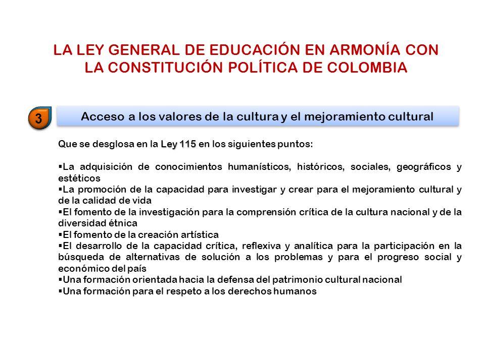 Ley 115 Que se desglosa en la Ley 115 en los siguientes puntos: La adquisición de conocimientos humanísticos, históricos, sociales, geográficos y esté
