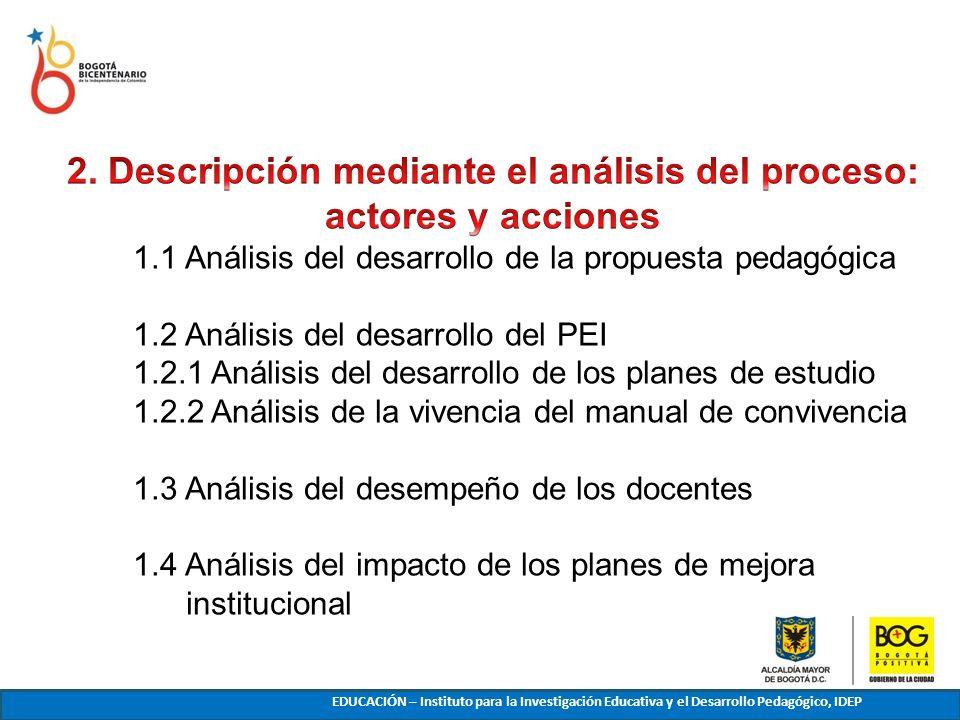 1.1 Análisis del desarrollo de la propuesta pedagógica 1.2 Análisis del desarrollo del PEI 1.2.1 Análisis del desarrollo de los planes de estudio 1.2.