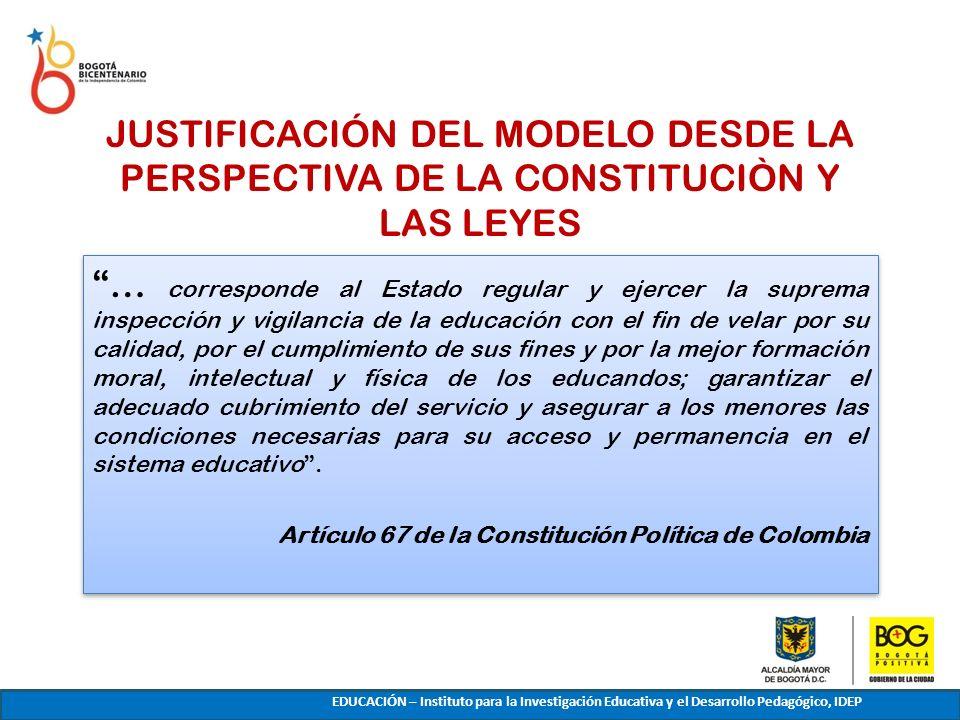 JUSTIFICACIÓN DEL MODELO DESDE LA PERSPECTIVA DE LA CONSTITUCIÒN Y LAS LEYES … corresponde al Estado regular y ejercer la suprema inspección y vigilan