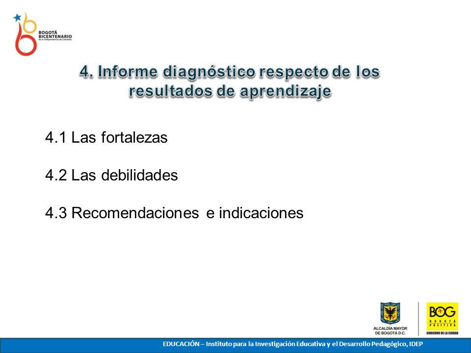 4.1 Las fortalezas 4.2 Las debilidades 4.3 Recomendaciones e indicaciones EDUCACIÓN – Instituto para la Investigación Educativa y el Desarrollo Pedagó
