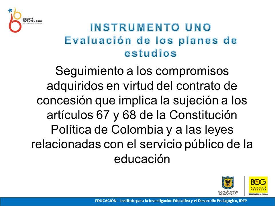 EDUCACIÓN – Instituto para la Investigación Educativa y el Desarrollo Pedagógico, IDEP Seguimiento a los compromisos adquiridos en virtud del contrato
