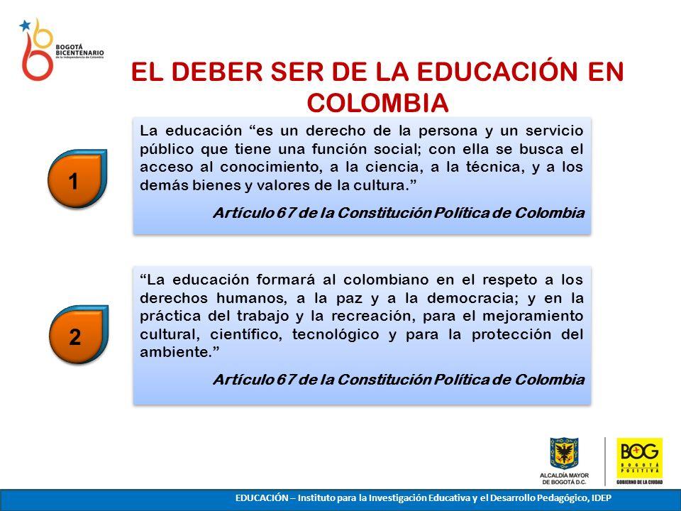 EL DEBER SER DE LA EDUCACIÓN SEGÚN LA CONSTITUCIÓN POLÍTICA DE COLOMBIA Acceso a la ciencia y el mejoramiento del conocimiento científico Una formación para el trabajo y la recreación Acceso a la tecnología y el mejoramiento del conocimiento tecnológico Acceso a los valores de la cultura y el mejoramiento cultural Una formación para el respeto a los derechos humanos Una formación para la democracia y la paz Una formación para la protección del medio ambiente 1 1 EL DEBER SER DE LA EDUCACIÓN EN COLOMBIA: La Constitución Política 2 2 3 3 4 4 5 5 6 6 7 7 EDUCACIÓN – Instituto para la Investigación Educativa y el Desarrollo Pedagógico, IDEP