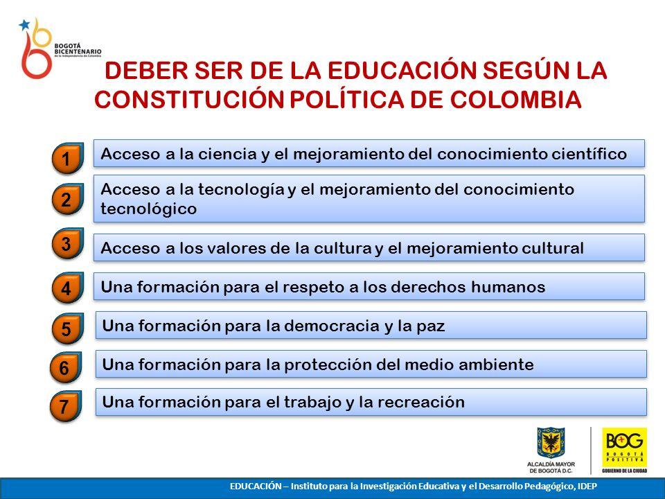 EL DEBER SER DE LA EDUCACIÓN SEGÚN LA CONSTITUCIÓN POLÍTICA DE COLOMBIA Acceso a la ciencia y el mejoramiento del conocimiento científico Una formació