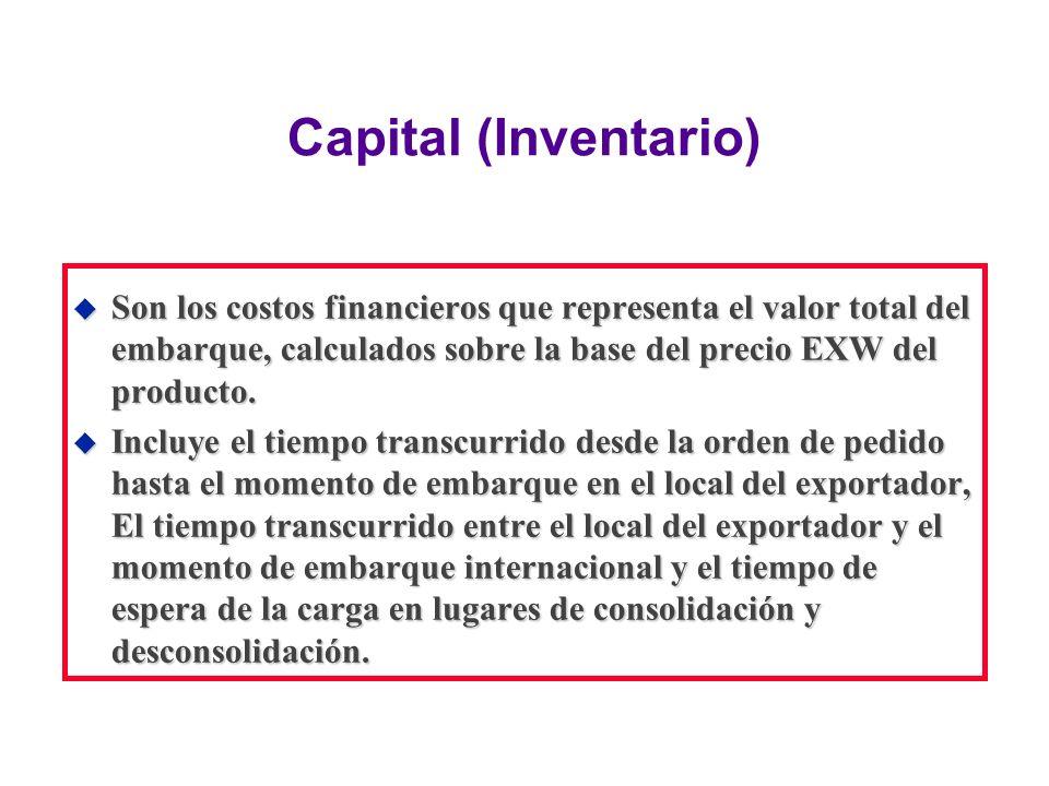 Capital (Inventario) u Son los costos financieros que representa el valor total del embarque, calculados sobre la base del precio EXW del producto. u