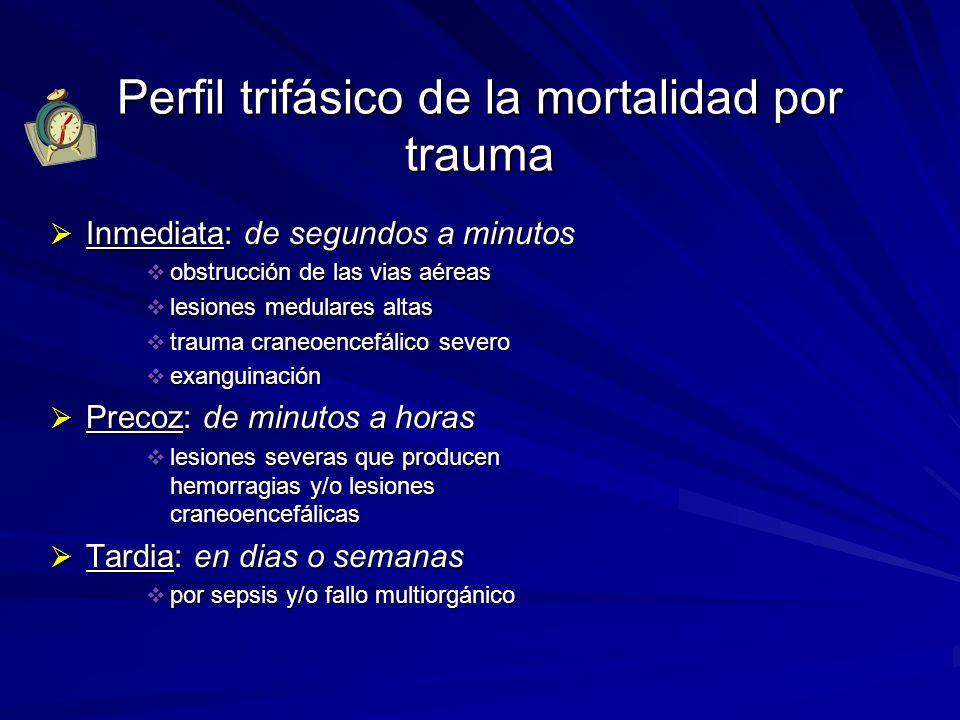Perfil trifásico de la mortalidad por trauma Inmediata: de segundos a minutos Inmediata: de segundos a minutos obstrucción de las vias aéreas obstrucc