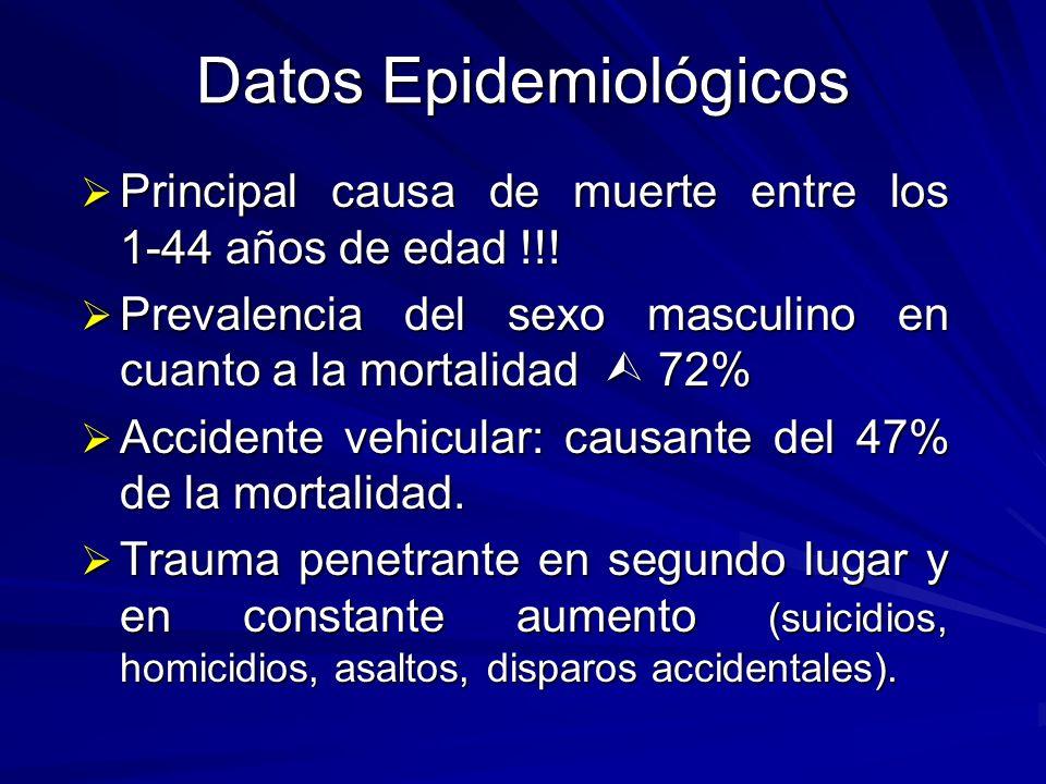 Datos Epidemiológicos Principal causa de muerte entre los 1-44 años de edad !!! Principal causa de muerte entre los 1-44 años de edad !!! Prevalencia