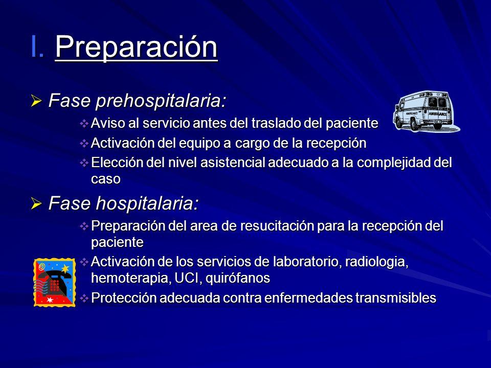 I. Preparación Fase prehospitalaria: Fase prehospitalaria: Aviso al servicio antes del traslado del paciente Aviso al servicio antes del traslado del