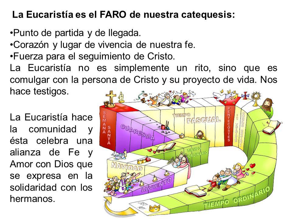 La Eucaristía es el FARO de nuestra catequesis: Punto de partida y de llegada. Corazón y lugar de vivencia de nuestra fe. Fuerza para el seguimiento d