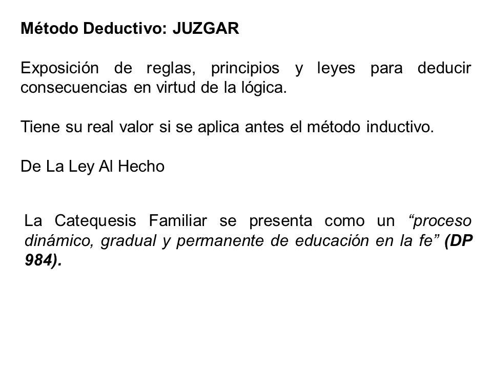 Método Deductivo: JUZGAR Exposición de reglas, principios y leyes para deducir consecuencias en virtud de la lógica. Tiene su real valor si se aplica