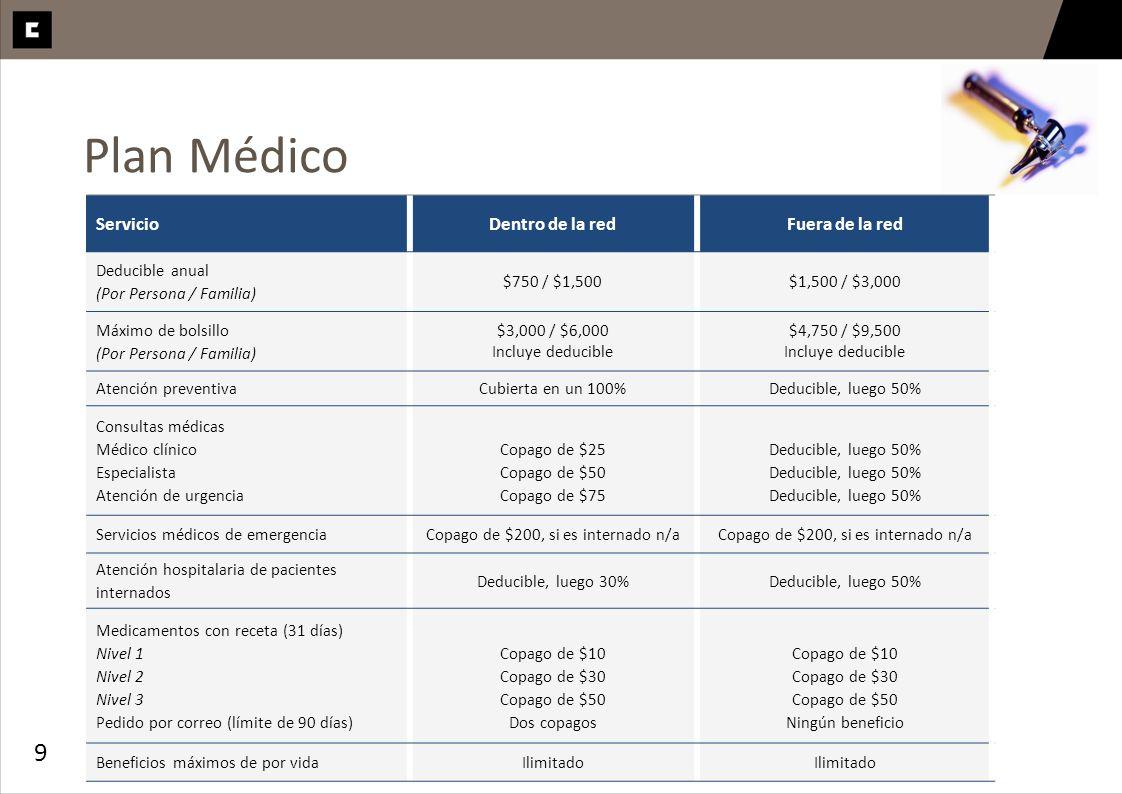 9 Plan Médico ServicioDentro de la redFuera de la red Deducible anual (Por Persona / Familia) $750 / $1,500$1,500 / $3,000 Máximo de bolsillo (Por Per