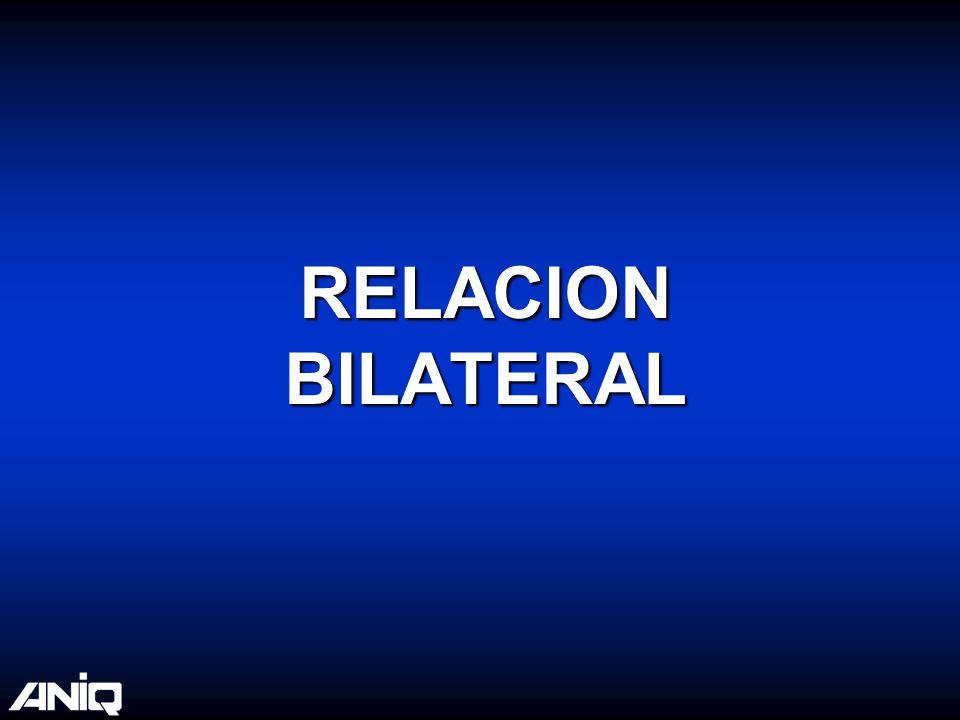 RELACION BILATERAL