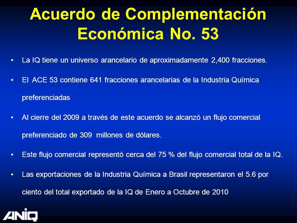 Acuerdo de Complementación Económica No. 53 La IQ tiene un universo arancelario de aproximadamente 2,400 fracciones. El ACE 53 contiene 641 fracciones