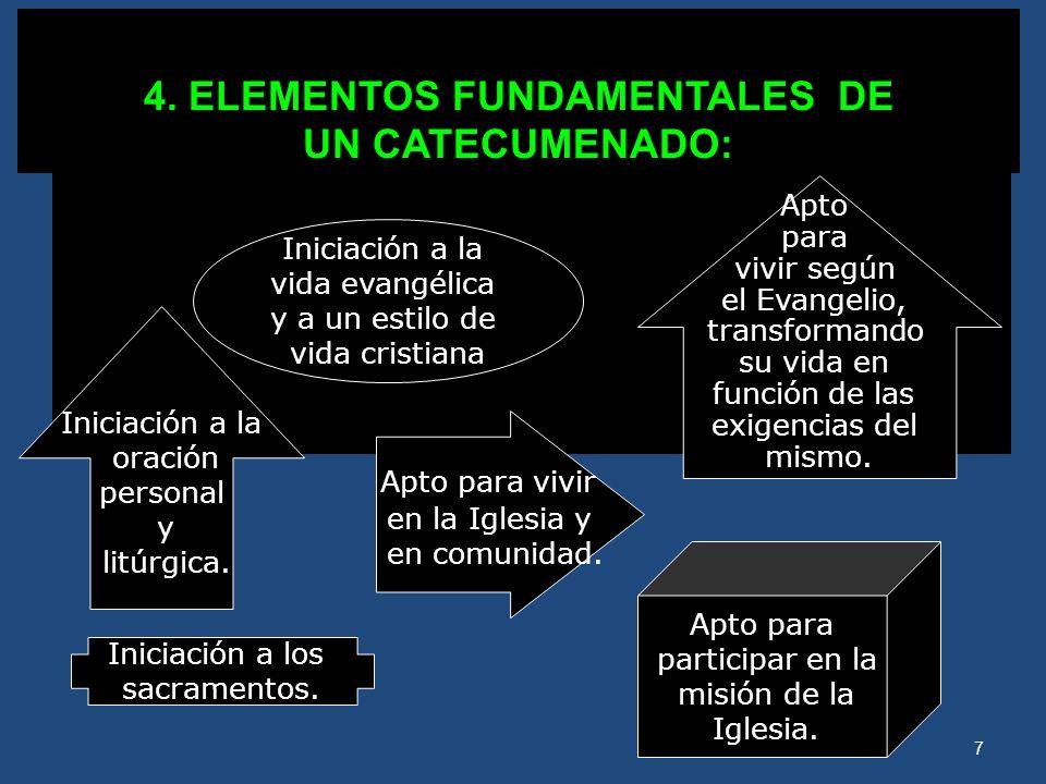6 Debe ser una catequesis totalmente catecumenal, con las características del catecumenado de la Iglesia: Comunitario Integral Acompañado Progresivo L