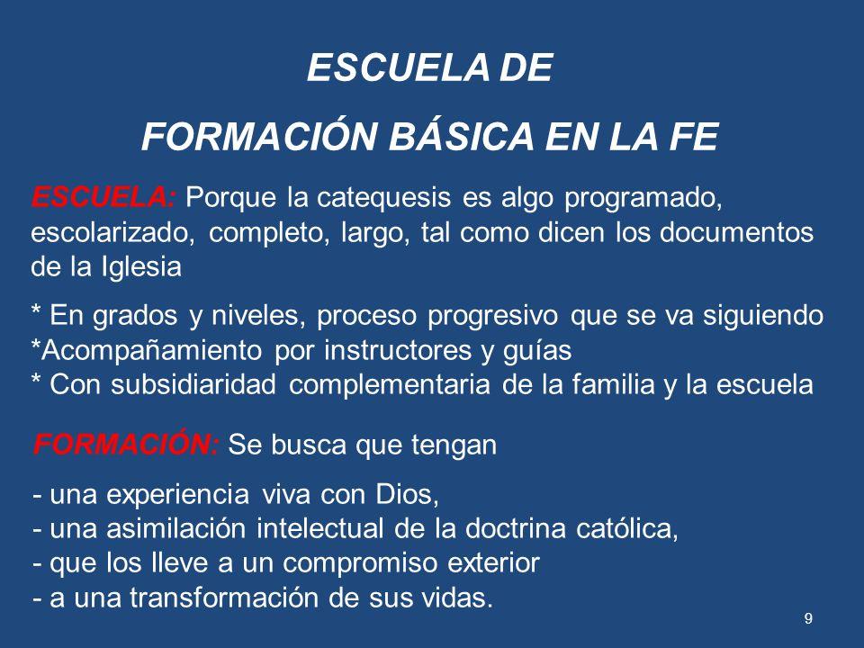 ESCUELA DE FORMACIÓN BÁSICA EN LA FE 8