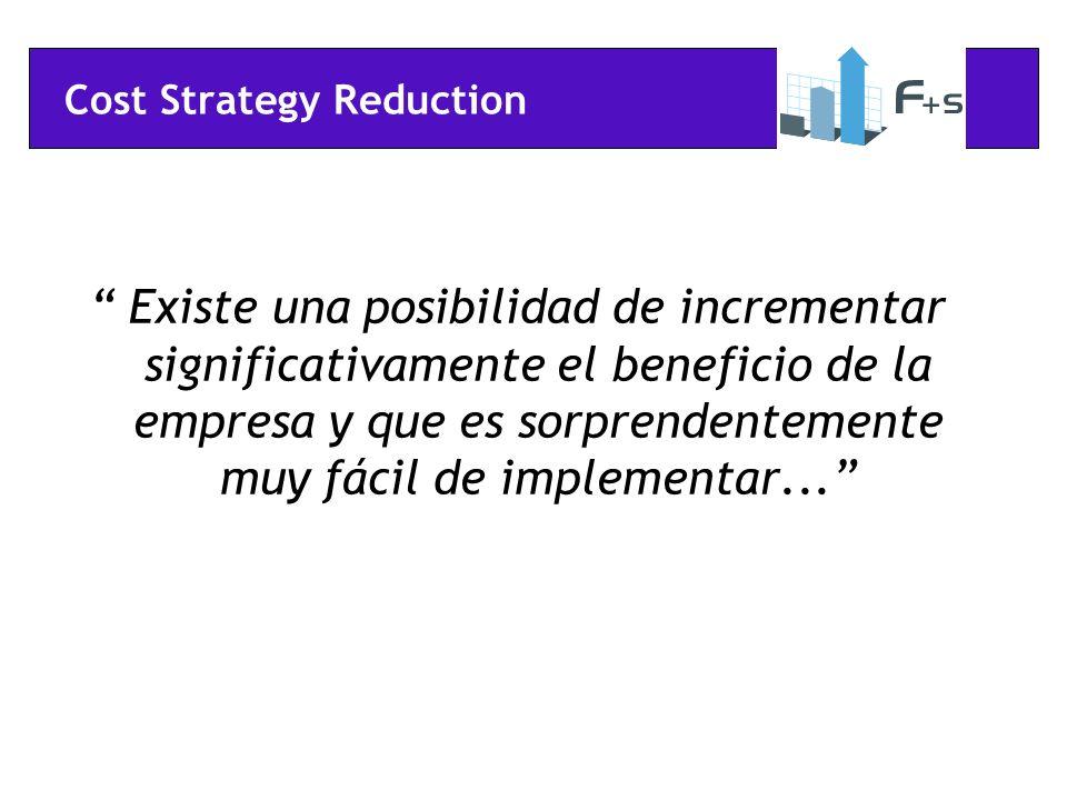 Cost Strategy Reduction Existe una posibilidad de incrementar significativamente el beneficio de la empresa y que es sorprendentemente muy fácil de im