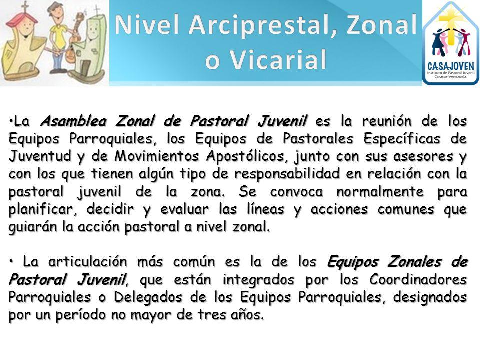 La Asamblea Zonal de Pastoral Juvenil es la reunión de los Equipos Parroquiales, los Equipos de Pastorales Específicas de Juventud y de Movimientos Ap