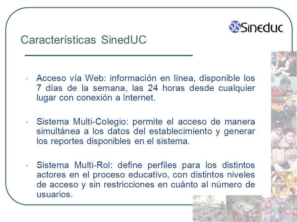 Características SinedUC Acceso vía Web: información en línea, disponible los 7 días de la semana, las 24 horas desde cualquier lugar con conexión a In