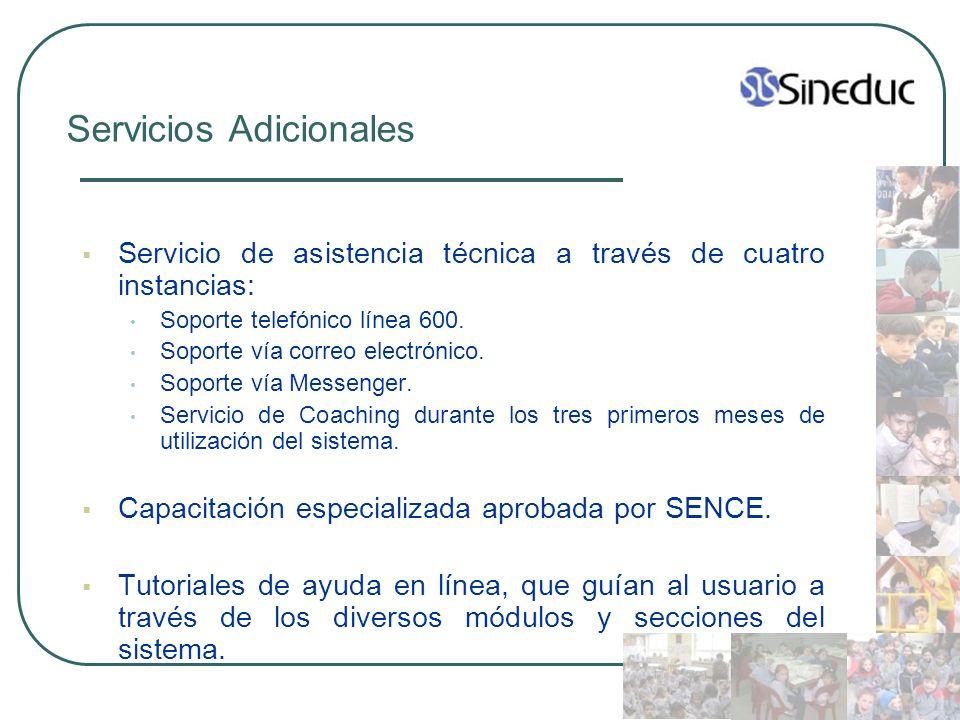 Servicios Adicionales Servicio de asistencia técnica a través de cuatro instancias: Soporte telefónico línea 600. Soporte vía correo electrónico. Sopo