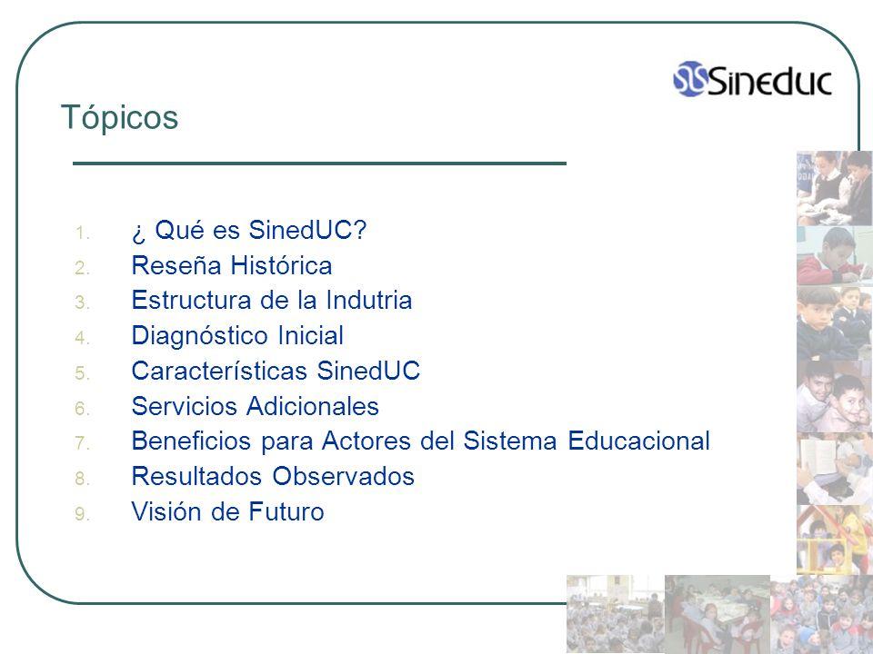 Tópicos 1. ¿ Qué es SinedUC? 2. Reseña Histórica 3. Estructura de la Indutria 4. Diagnóstico Inicial 5. Características SinedUC 6. Servicios Adicional