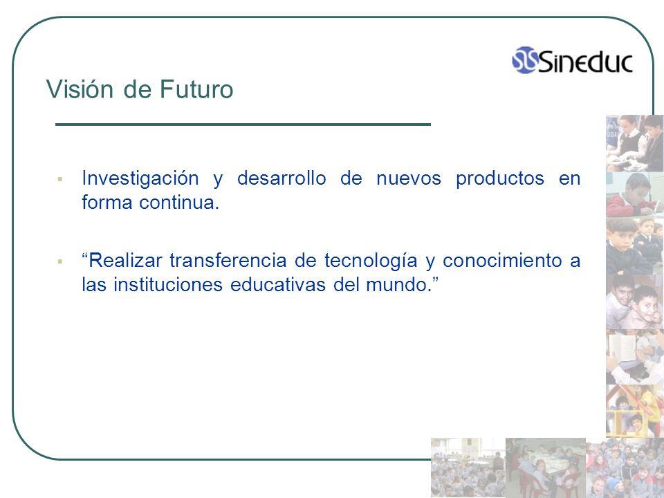 Visión de Futuro Investigación y desarrollo de nuevos productos en forma continua. Realizar transferencia de tecnología y conocimiento a las instituci