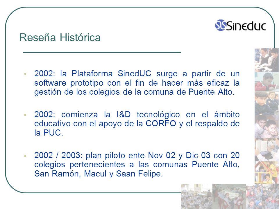 Reseña Histórica 2002: la Plataforma SinedUC surge a partir de un software prototipo con el fin de hacer más eficaz la gestión de los colegios de la c