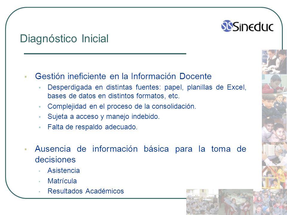 Diagnóstico Inicial Gestión ineficiente en la Información Docente Desperdigada en distintas fuentes: papel, planillas de Excel, bases de datos en dist