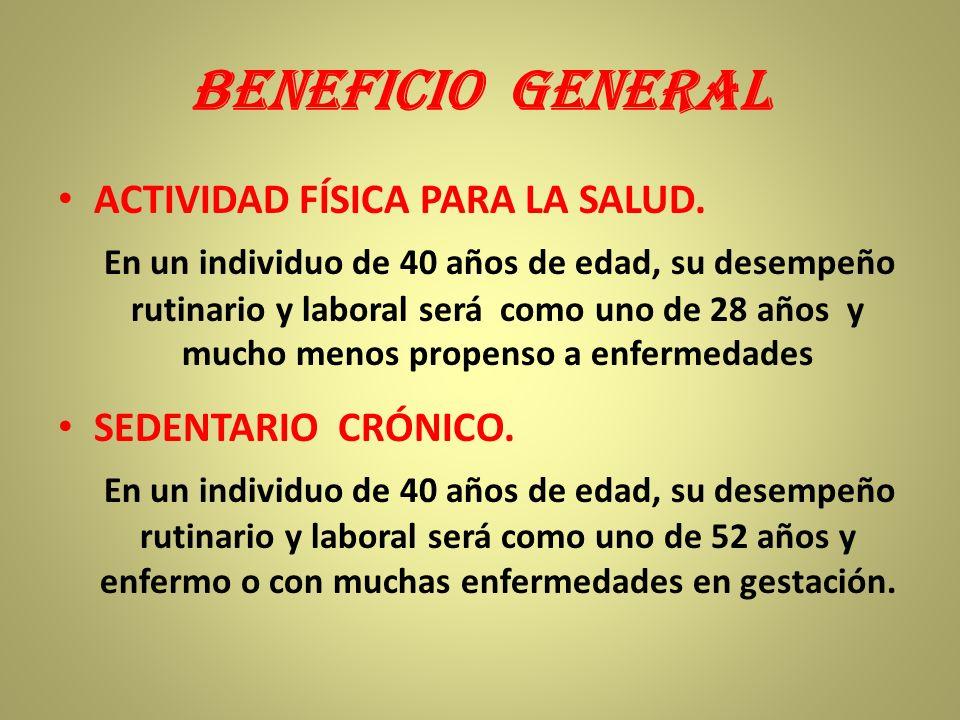 MAS BENEFICIOS DE LA ACTIVIDAD FÍSICA FUNCIONAMIENTO CARDIOVASCULAR. FUNCIONAMIENTO CARDIOVASCULAR. (Control de Presión Arterial y Colesterol) AUMENTO