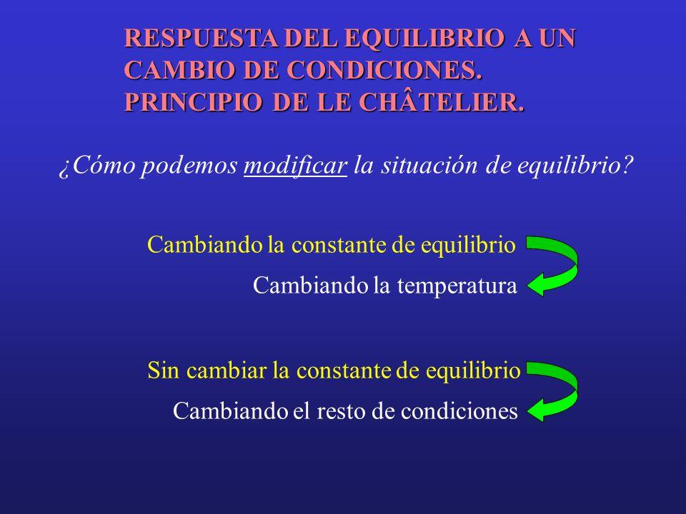RESPUESTA DEL EQUILIBRIO A UN CAMBIO DE CONDICIONES. PRINCIPIO DE LE CHÂTELIER. ¿Cómo podemos modificar la situación de equilibrio? Cambiando la const