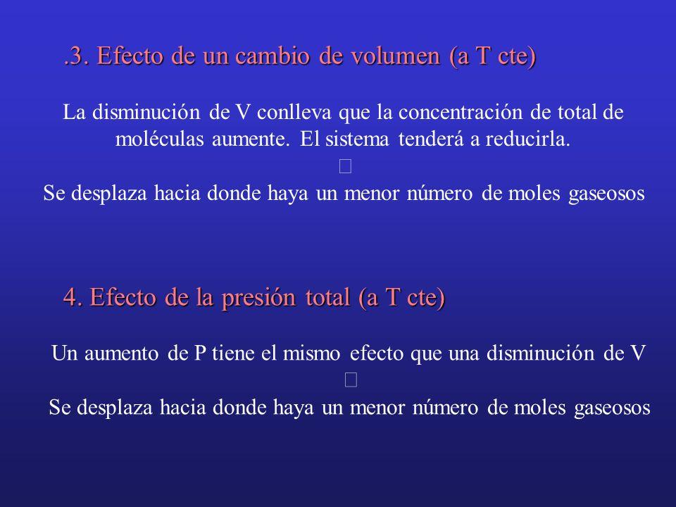 .3. Efecto de un cambio de volumen (a T cte) 4. Efecto de la presión total (a T cte) La disminución de V conlleva que la concentración de total de mol