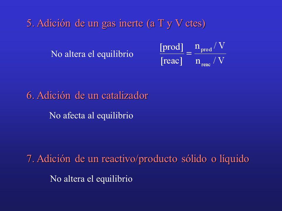 5. Adición de un gas inerte (a T y V ctes) 6. Adición de un catalizador No altera el equilibrio No afecta al equilibrio 7. Adición de un reactivo/prod