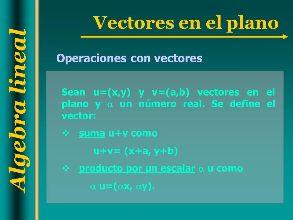 Algebra lineal Vectores en el plano Operaciones con vectores Sean u=(x,y) y v=(a,b) vectores en el plano y un número real. Se define el vector: suma u