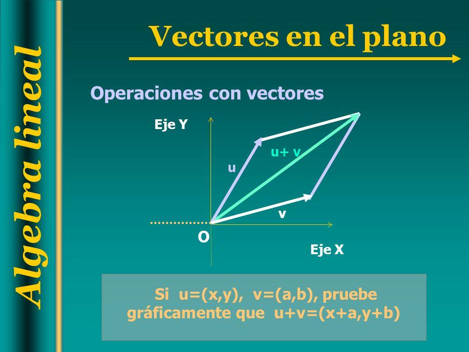Algebra lineal Vectores en el plano Operaciones con vectores Si u=(x,y), v=(a,b), pruebe gráficamente que u+v=(x+a,y+b) Eje Y O Eje X u+ v u+ v u v