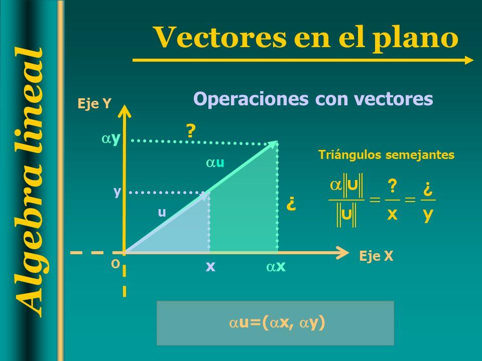 Algebra lineal Vectores en el plano Operaciones con vectores u=( x, y) u u O Eje Y Eje X x y Triángulos semejantes y x ? ¿