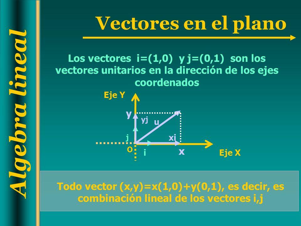 Algebra lineal Vectores en el plano Los vectores i=(1,0) y j=(0,1) son los vectores unitarios en la dirección de los ejes coordenados Todo vector (x,y
