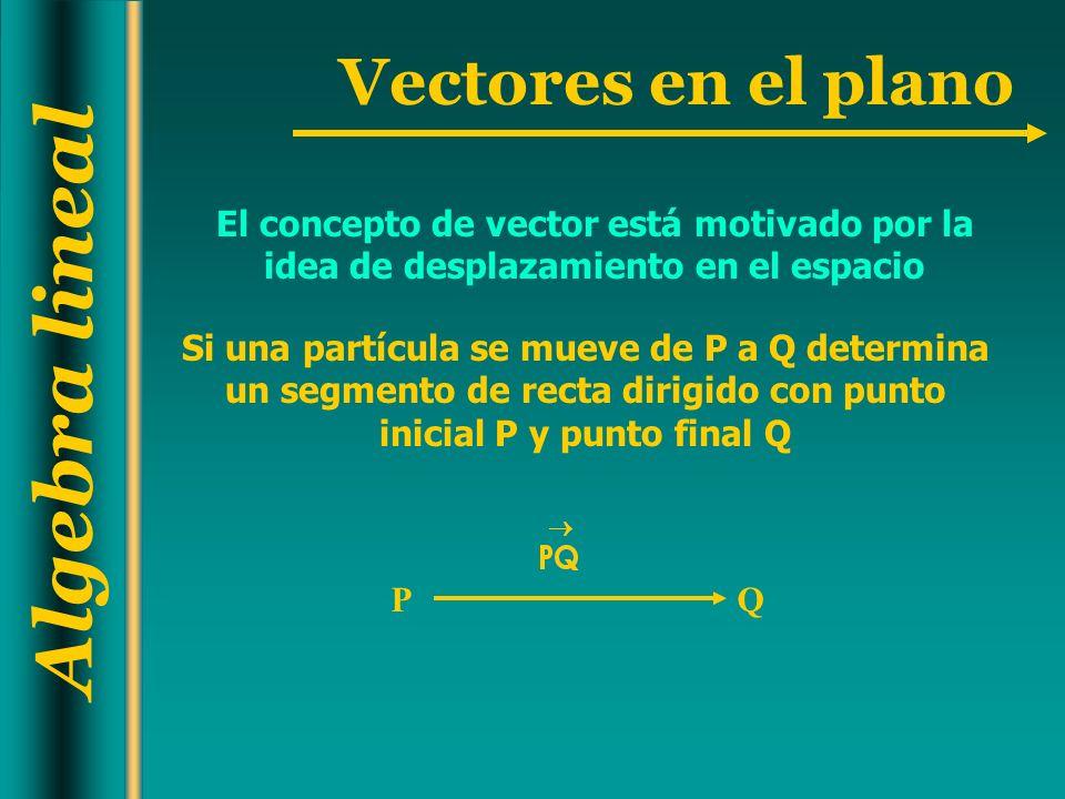 Algebra lineal Vectores en el plano El concepto de vector está motivado por la idea de desplazamiento en el espacio PQ Si una partícula se mueve de P