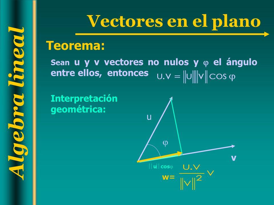 Algebra lineal Vectores en el plano Interpretación geométrica: Teorema: Sean u y v vectores no nulos y el ángulo entre ellos, entonces v u u cos w=
