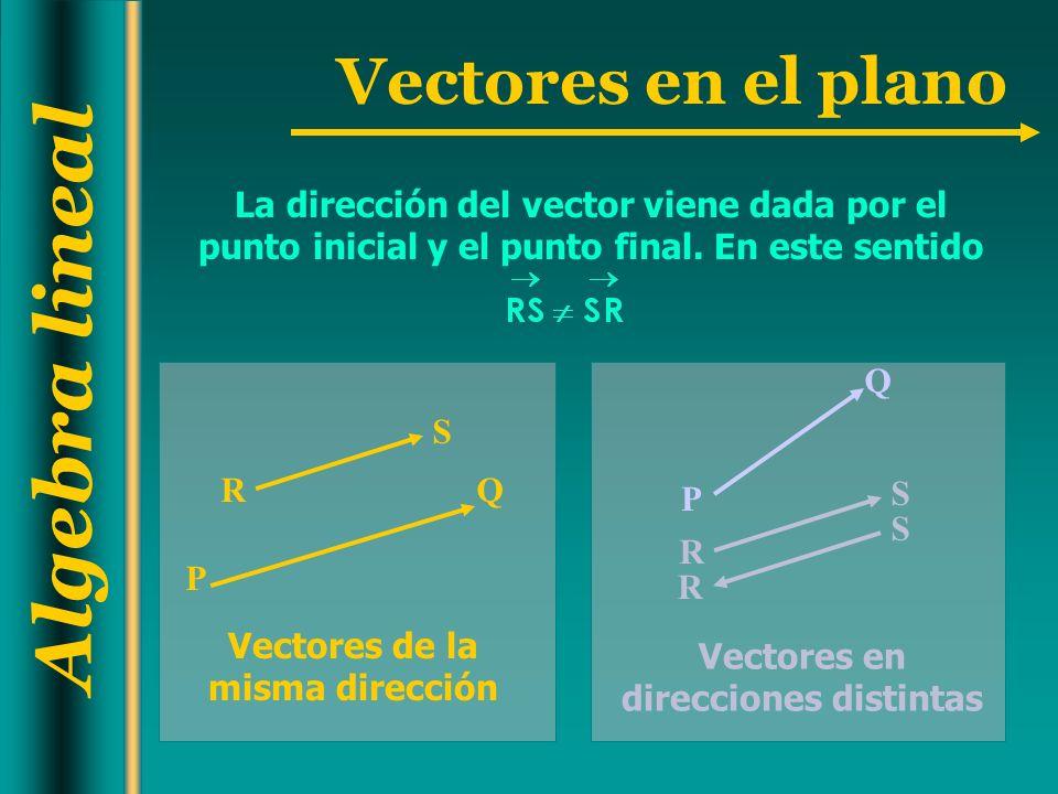 Algebra lineal Vectores en el plano Vectores Equivalentes Q P Tienen la misma magnitud y dirección S R Definición Geométrica Un vector es el conjunto de todos los segmentos dirigidos equivalentes