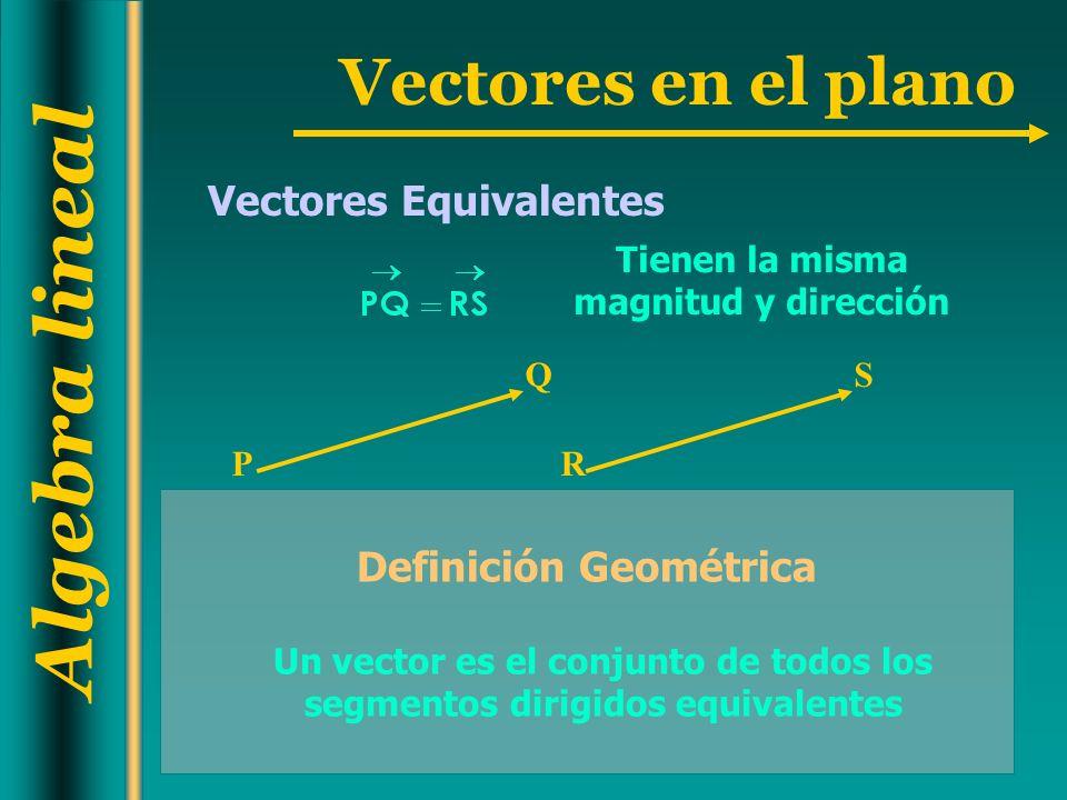 Algebra lineal Vectores en el plano Vectores Equivalentes Q P Tienen la misma magnitud y dirección S R Definición Geométrica Un vector es el conjunto