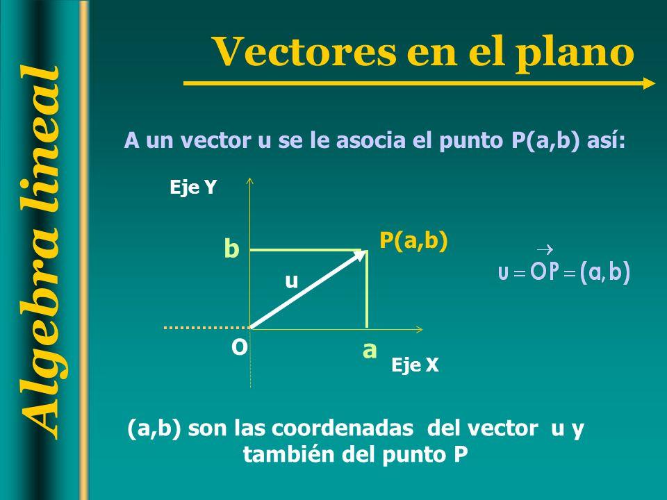 Algebra lineal Vectores en el plano (a,b) son las coordenadas del vector u y también del punto P u a b A un vector u se le asocia el punto P(a,b) así: