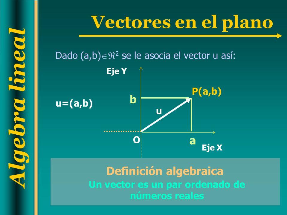 Algebra lineal Vectores en el plano u=(a,b) Dado (a,b) 2 se le asocia el vector u así: u a b P(a,b) Eje Y O Eje X Definición algebraica Un vector es u