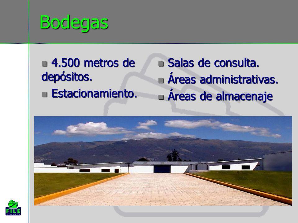 Bodegas 4.500 metros de depósitos. 4.500 metros de depósitos. Estacionamiento. Estacionamiento. Salas de consulta. Salas de consulta. Áreas administra