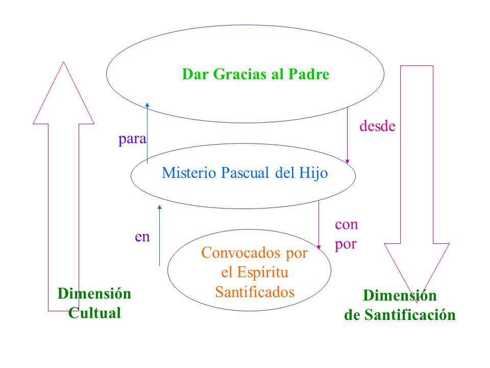 Dar Gracias al Padre Misterio Pascual del Hijo Convocados por el Espíritu Santificados Dimensión Cultual Dimensión de Santificación para en con por desde