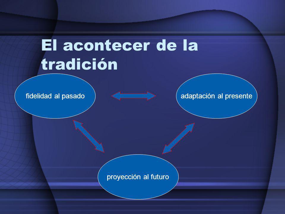 El acontecer de la tradición fidelidad al pasado proyección al futuro adaptación al presente