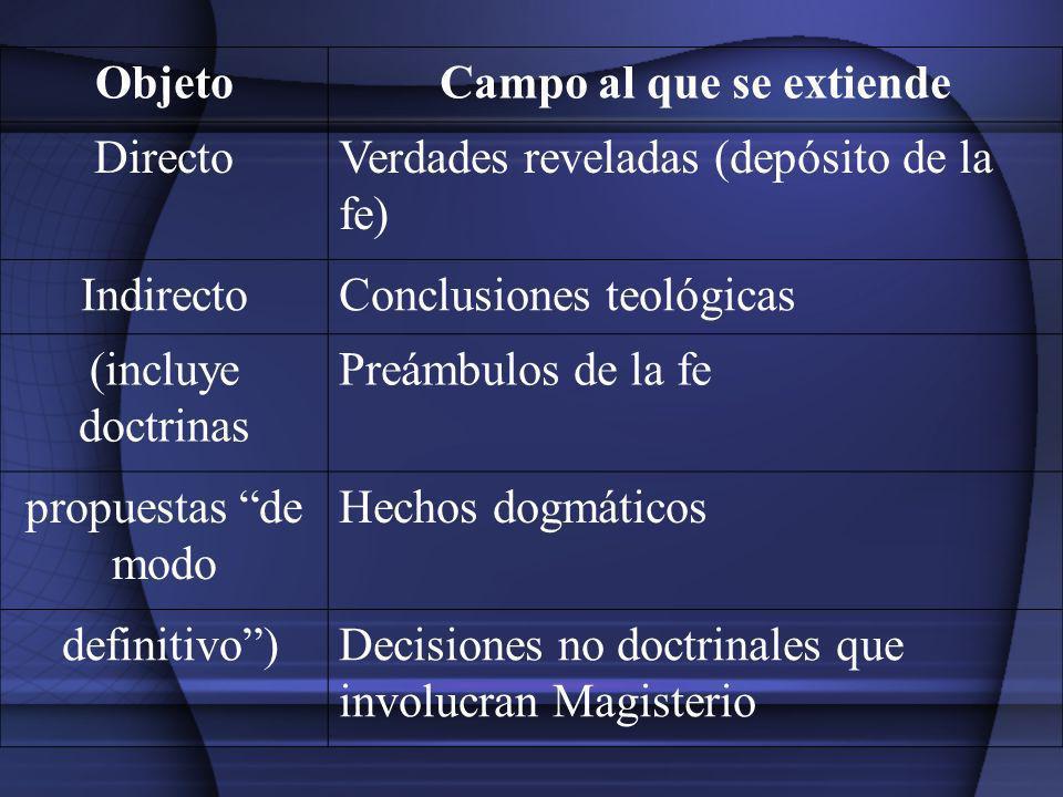 ObjetoCampo al que se extiende DirectoVerdades reveladas (depósito de la fe) IndirectoConclusiones teológicas (incluye doctrinas Preámbulos de la fe p