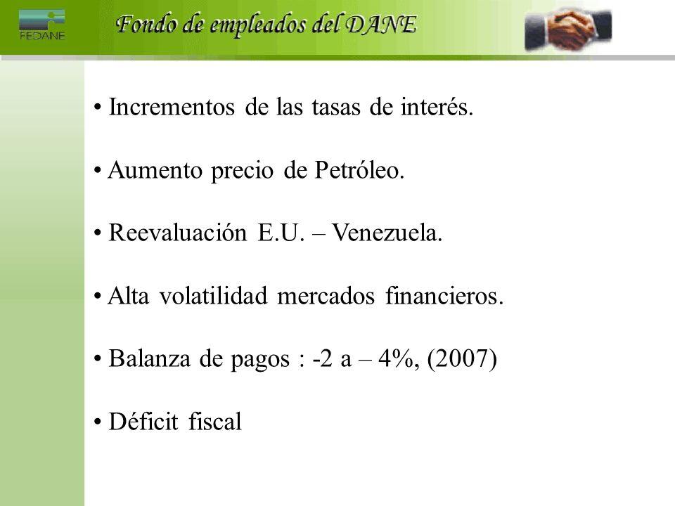 Incrementos de las tasas de interés. Aumento precio de Petróleo. Reevaluación E.U. – Venezuela. Alta volatilidad mercados financieros. Balanza de pago