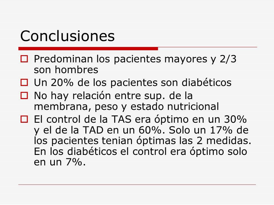 Conclusiones La cardiopatia estaba presente en un 57,7% del total de pacientes y era más frecuente en los diabéticos (68,9%).